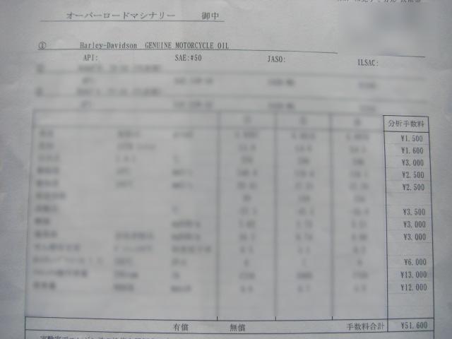 ハーレーエンジンオイル性能分析2