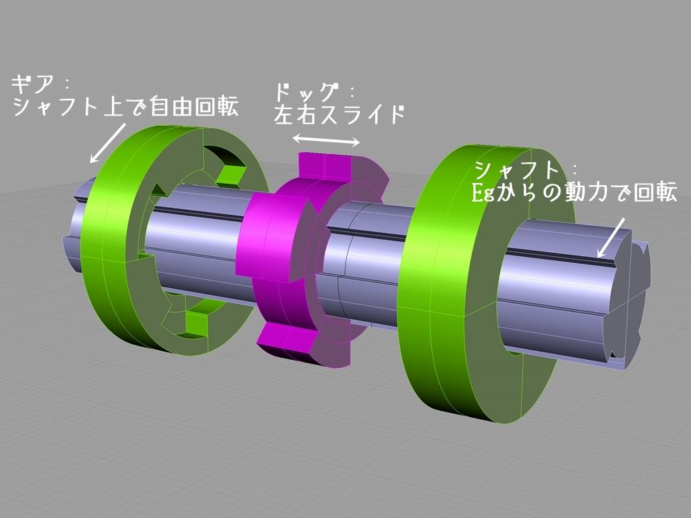 ショベルヘッド 4速トランスミッション シフトの構造1