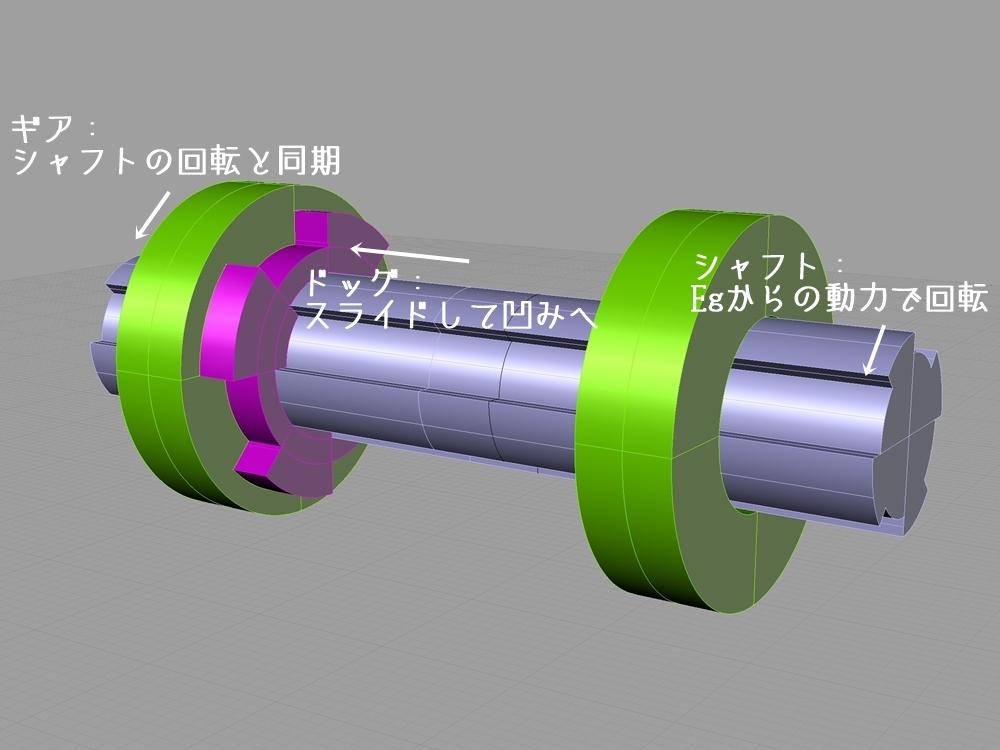 ショベルヘッド 4速トランスミッション シフトの構造2